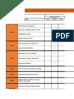 Matriz de Impactos Oleoducto