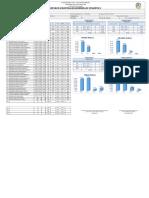 Informe 1er Quimestre Estadistico_2b