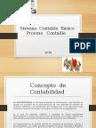 Sistema  Contable  Básico ( proceso Contable) V2.pptx