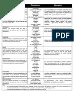 1A Lista de Conectores Lógicos (1)