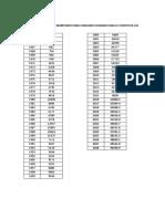 Proyecciones Para Los Años 2017 2028 D.P.a de ILO