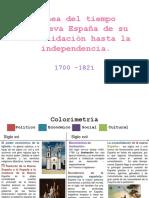 La nueva España de su consolidación hasta la independencia