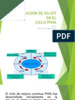 Presentacion Planificacion de Sg-sst