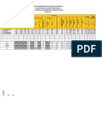 1. Format Phbs 5 Tatanan Perindikator Revisi