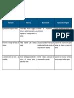 Actividad Práctica Integradora [API2]