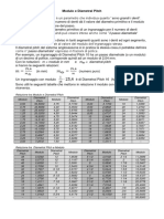 Modulo e Diametral Pitch.pdf