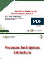 2º Sist. Servicios Salud Perú SPIV-USS 2018-I