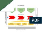 Mapa de Procesos y Diagrama de Flujo Proyecto