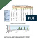 Datos Estadisticos Daños Peru 2016 Indeci