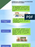 desarrollo de habilidad4es.pptx