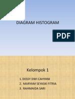 Diagram Histogram,
