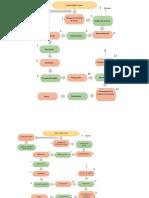 Analisis de Flujo.docx