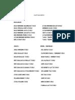 Daftar Menu[1]