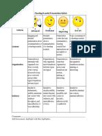 housianitis jason revised performance assessment rubric