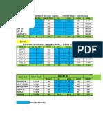 Copy of Target Sdp - Edit