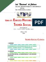 Tema 01. Esbozo Historico de la Teoría Sociologica Clásica