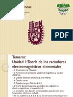 Teoría de los radiadores electromagnéticos elementales