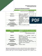 286633089-Elaboracion-y-Analisis-de-Indicadores-de-Gestion.docx