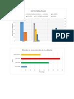 Graficos Estudio de Mercado