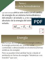 Tema 2 Termodinámica 2018-2 Presentación Completa _ Alumnos