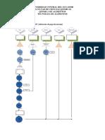 Diagrama de Flujo Ushiñaa Docx
