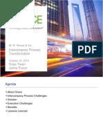 Intercompany Drop Shipment Sales to Customer Process Flow