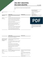 bar graph lesson plan- sig assign