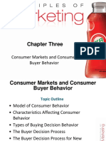 3. Ch # 5, Consumer Markets and Consumer Buyer Behavior