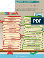 Common Spelling Mistakes.pdf