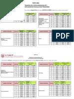 Tabla de Escalas DIFERENCIADAS 2016 Sede Lima