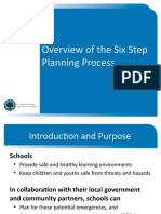 Overview of Six Step Planning Process