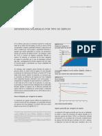 IPOM Junio2017 Rec Diferencias Salariales