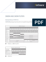 Infinera Ds Dwdm and Cwdm Wavelength Mapping Filters