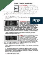 Connector Information III
