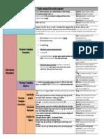 Cuadro-resumen-de-la-oración (color).pdf
