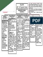 Esquema Platón CPS 4 Medio