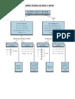 Resumen Teoria de Mcd y Mcm