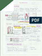 Resumen Instalaciones 2.pdf