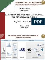 La Cadena Del Valor en La Industria Del Petróleo en El Perú- 1ra Parte