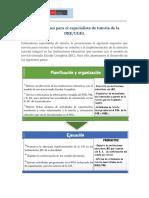 ATI-Orientaciones Para El Especialista de DRE - UGEL