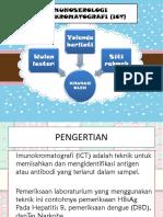 Perbaikan Kelompok 4 Siti Rahmah, Wulan, Yola. Materi Imunoserologi(ICT)