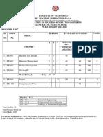 IPE-VIII13.11.13 - Guru Ghasidas Vishwavidyalaya Syllabus