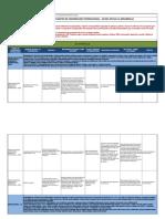 Fuentes de Cooperacion Internacional AOD