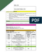 Formato Plan de Auditoria Manuel Brvo