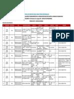 CLASE_A_CATEGORÍA_IIA.pdf