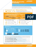 ADP Automation Survey April 26, 2018