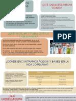 ácidos y bases física y química