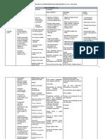 Planificação PLNM 9º Ano