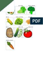 Verduras en Kaqchikel (2)