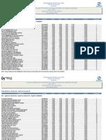 03 04 2018 Saneago Resultado Final Po Notas Parciais Agente Saneamento